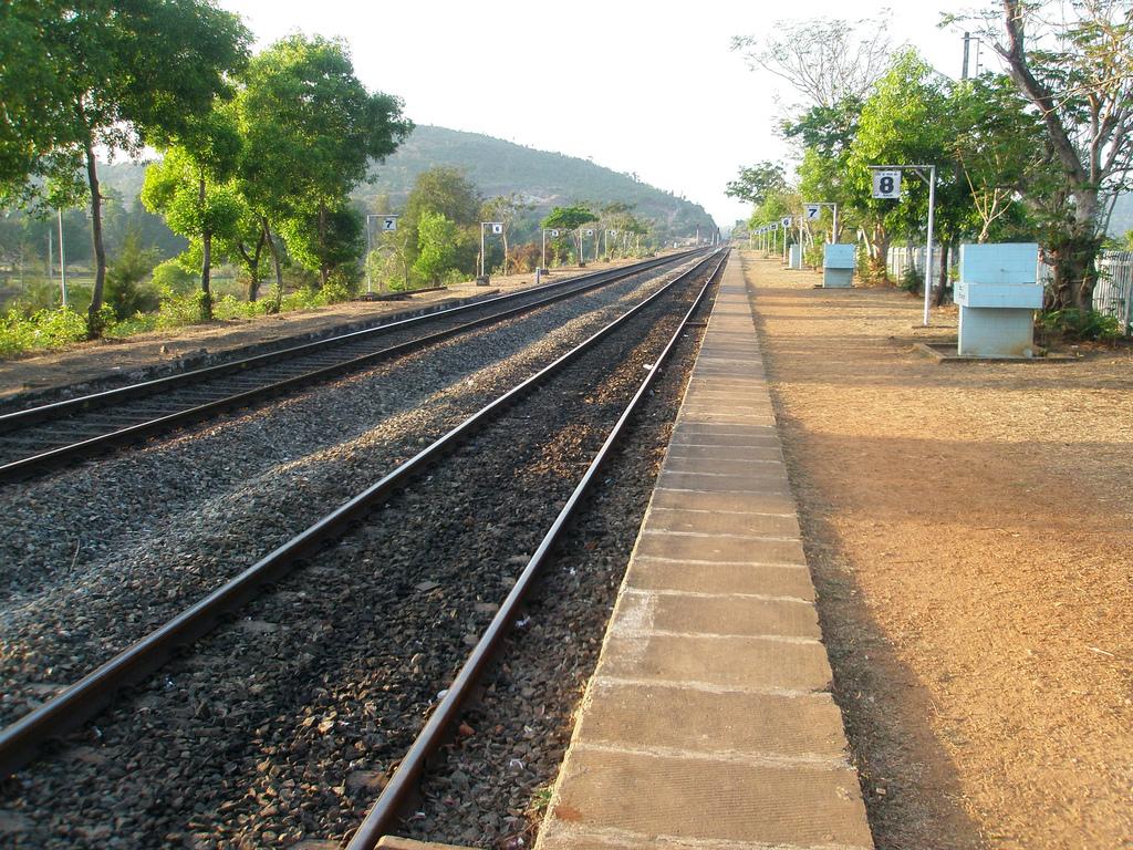 Top destinations to travel in North India | Travelguru Blog